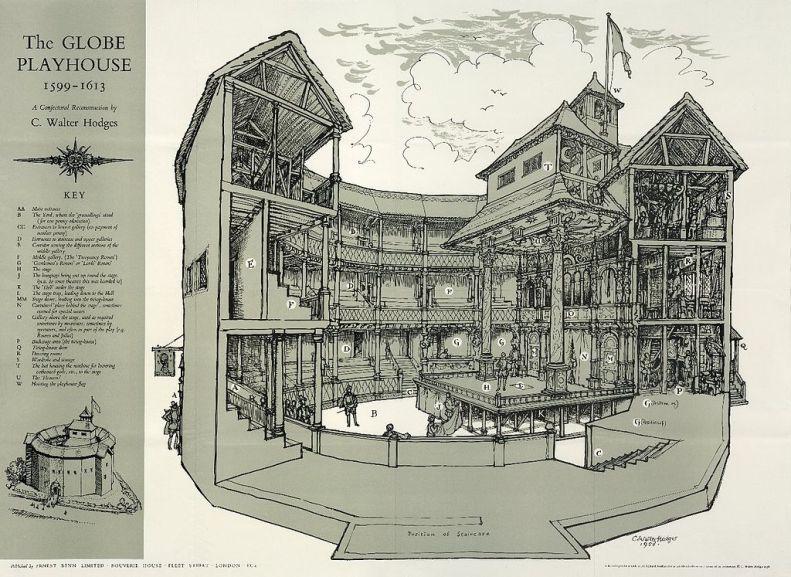 The Globe Theare - www.luoghineilibri.wordpress.com