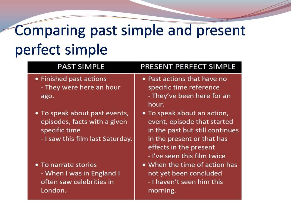 Comparing Past Simple and Present Perfect Simple