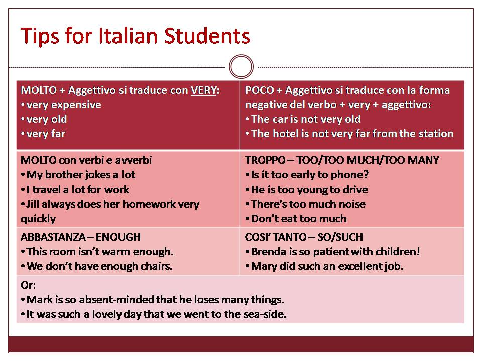 Tips for Italian Students